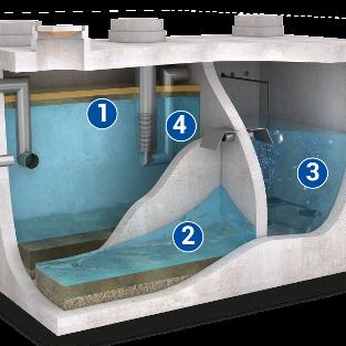 Abscheider-Produktneuheit für Tankstelle und Waschanlage
